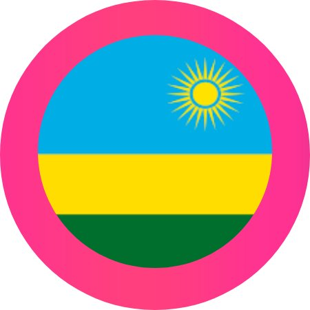 Rwanda Independence Day