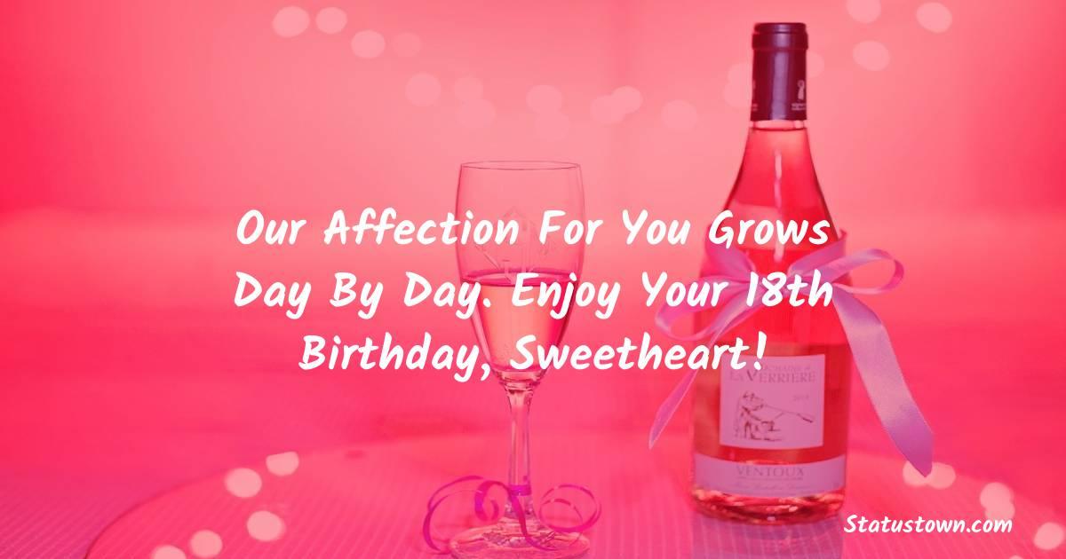 latest 18th Birthday Wishes